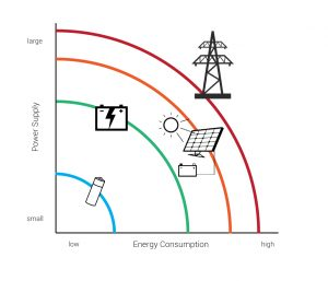 energy-consumption-withimages-02